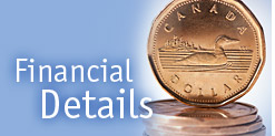Financial Details at Hamilton Dentistry Office, Westdale, Ancaster, Dundas